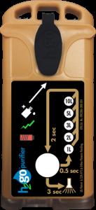 H2gO Purifier PRIME